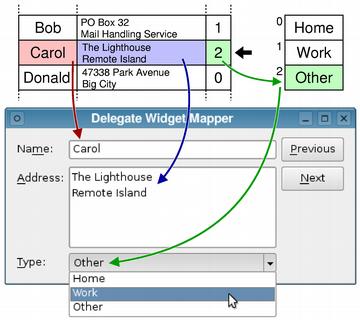 Mapping Data to Widgets | CrossPlatform RU
